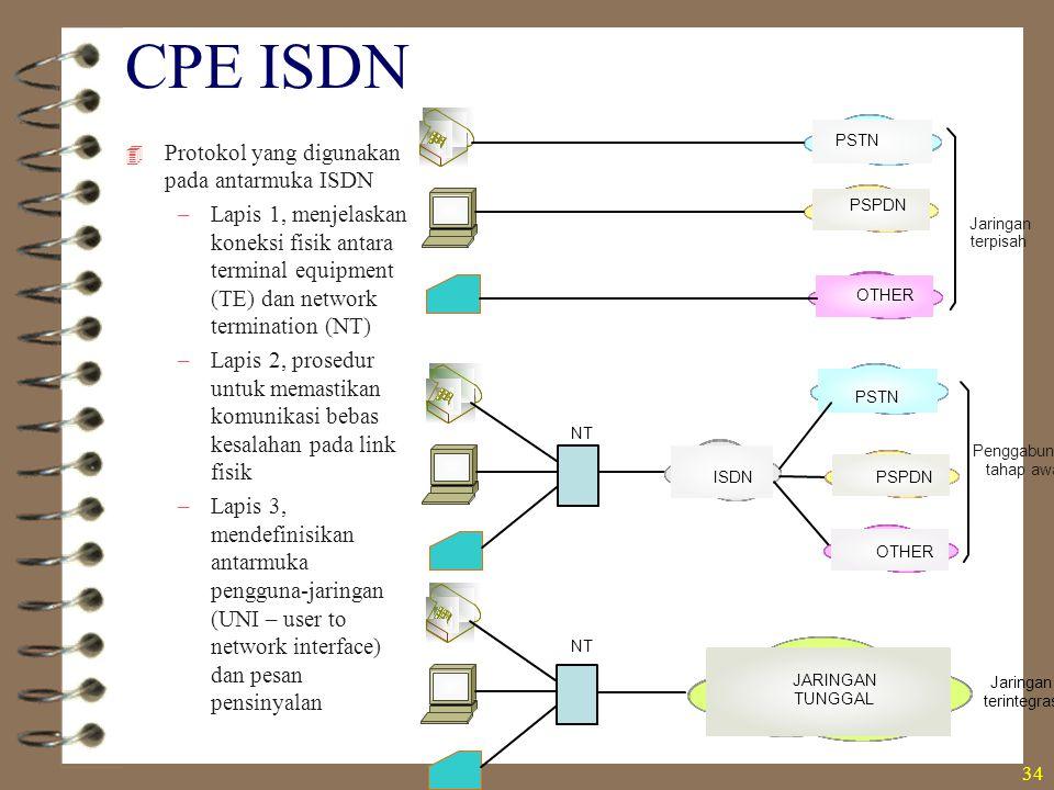 34 CPE ISDN  Protokol yang digunakan pada antarmuka ISDN –Lapis 1, menjelaskan koneksi fisik antara terminal equipment (TE) dan network termination (