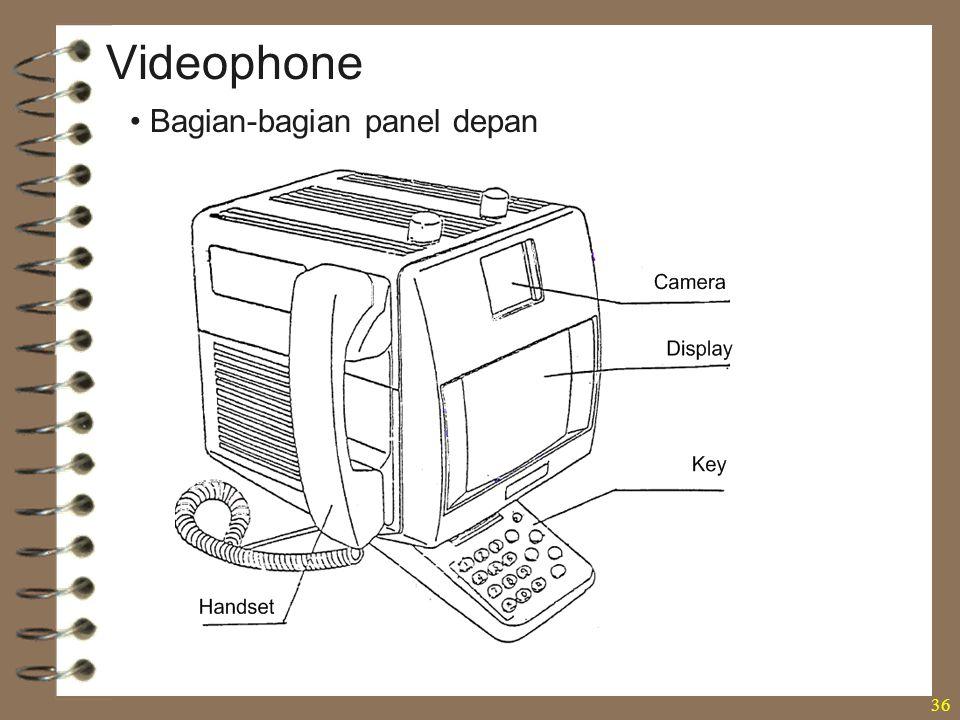 36 Videophone Bagian-bagian panel depan