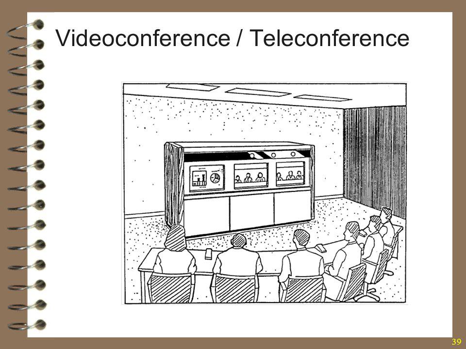 39 Videoconference / Teleconference