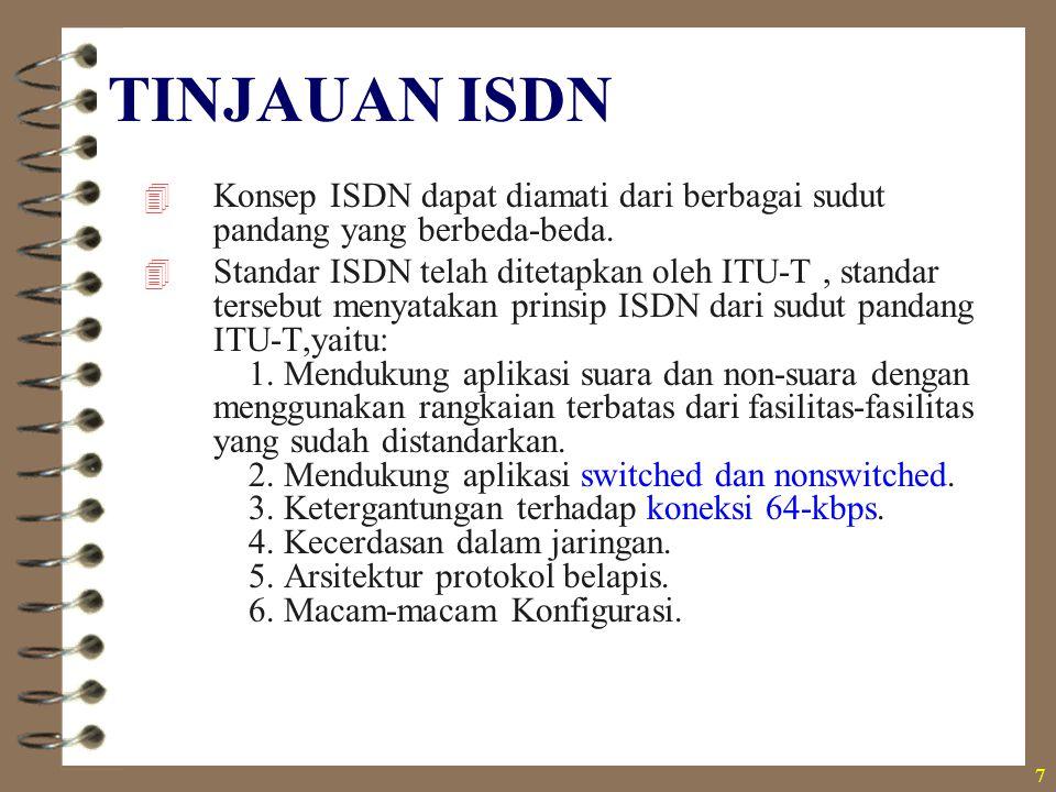 7 TINJAUAN ISDN  Konsep ISDN dapat diamati dari berbagai sudut pandang yang berbeda-beda.  Standar ISDN telah ditetapkan oleh ITU-T, standar tersebu