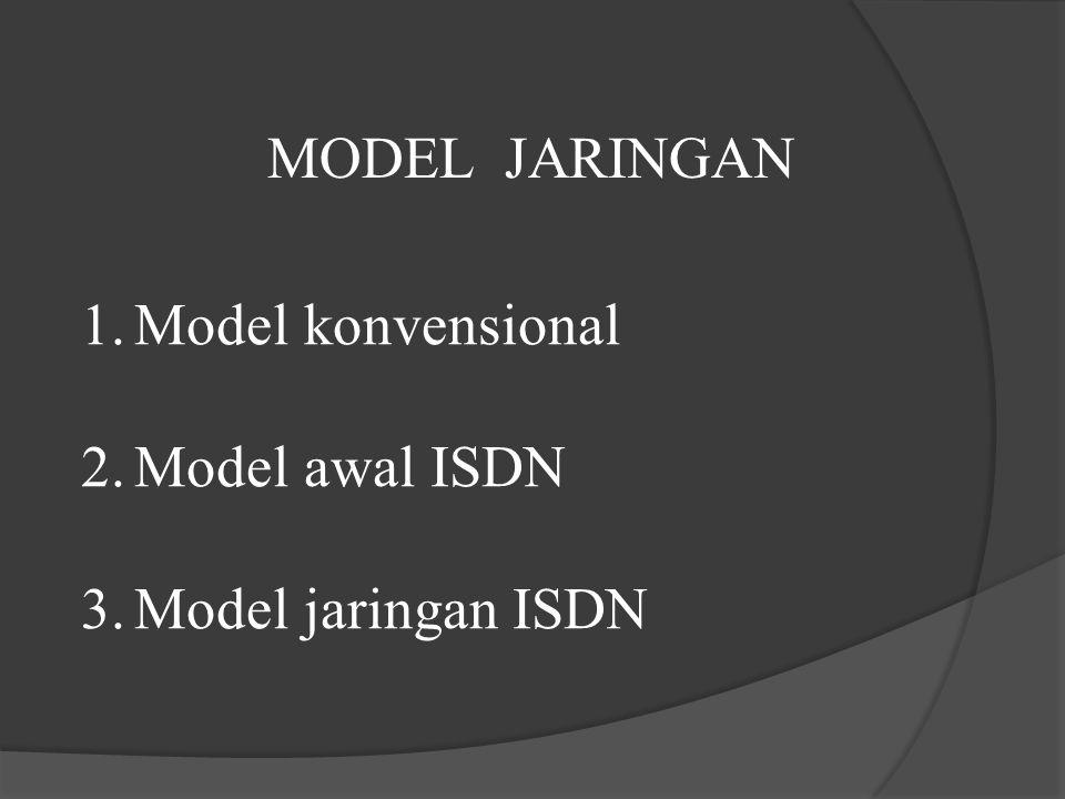 MODEL JARINGAN 1.Model konvensional 2.Model awal ISDN 3.Model jaringan ISDN