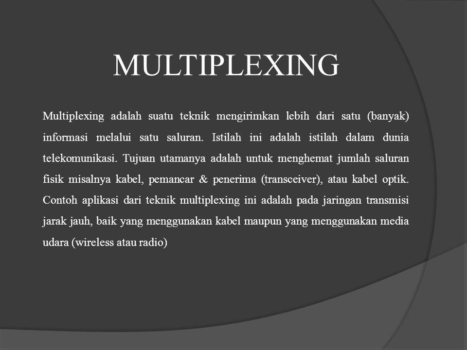 MULTIPLEXING Multiplexing adalah suatu teknik mengirimkan lebih dari satu (banyak) informasi melalui satu saluran. Istilah ini adalah istilah dalam du