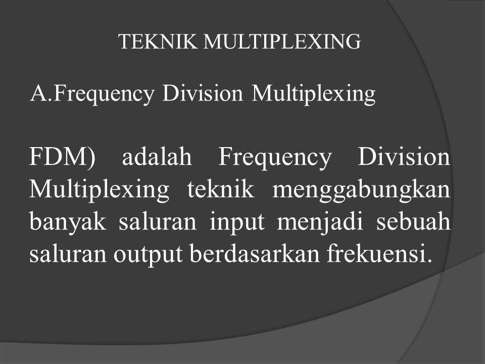 TEKNIK MULTIPLEXING A.Frequency Division Multiplexing FDM) adalah Frequency Division Multiplexing teknik menggabungkan banyak saluran input menjadi se