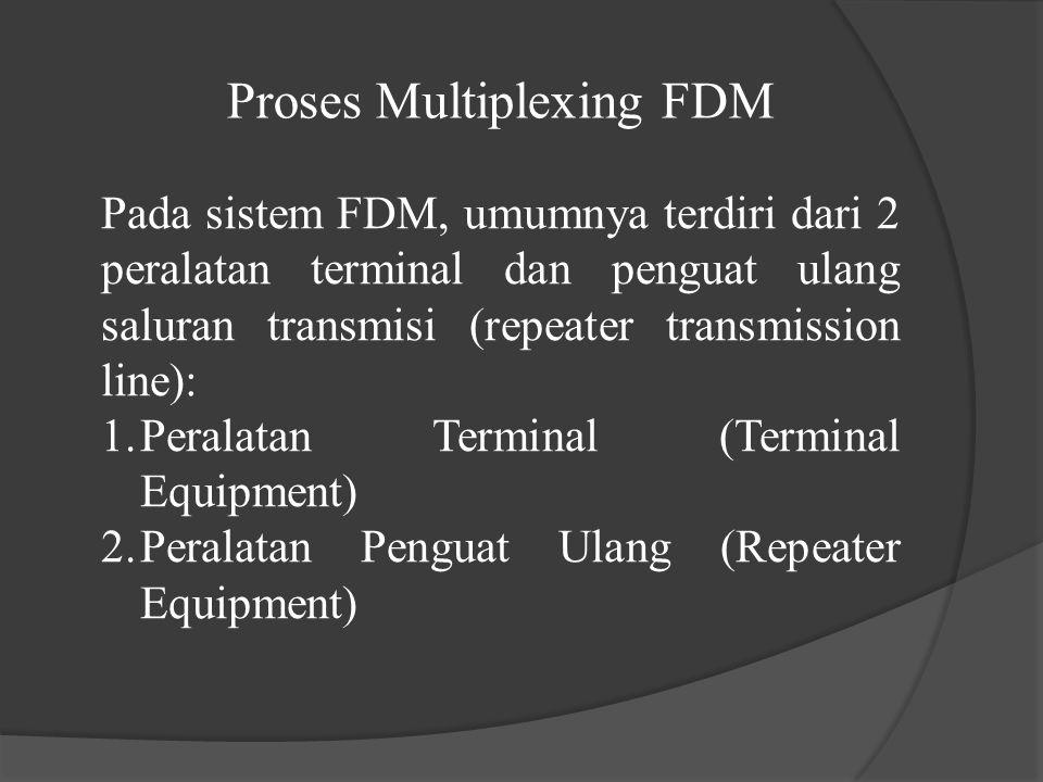 Proses Multiplexing FDM Pada sistem FDM, umumnya terdiri dari 2 peralatan terminal dan penguat ulang saluran transmisi (repeater transmission line): 1