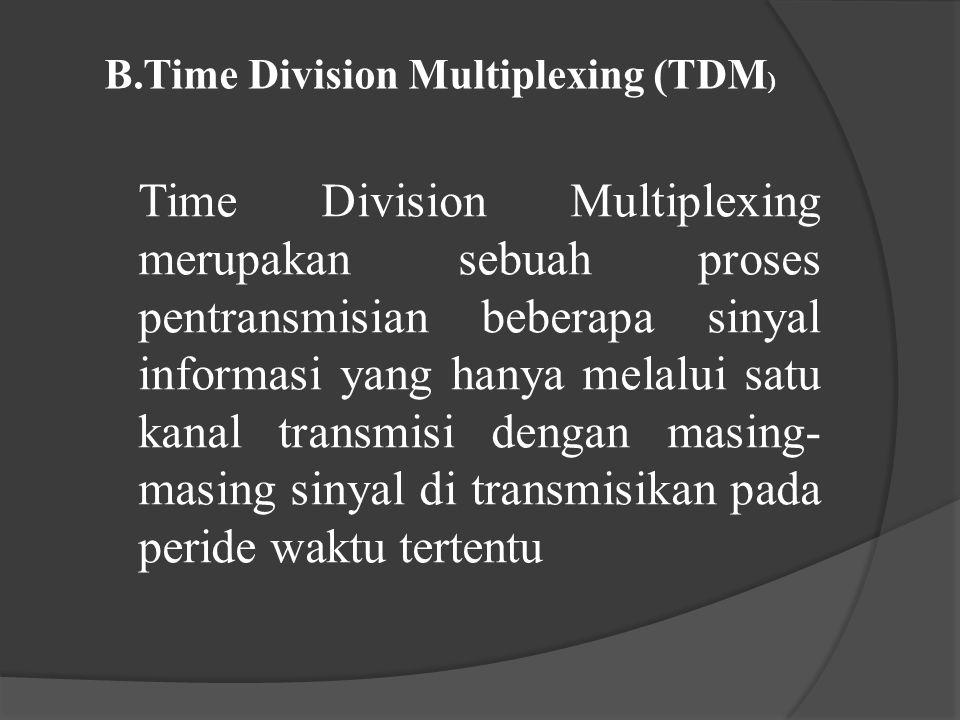 B.Time Division Multiplexing (TDM ) Time Division Multiplexing merupakan sebuah proses pentransmisian beberapa sinyal informasi yang hanya melalui sat