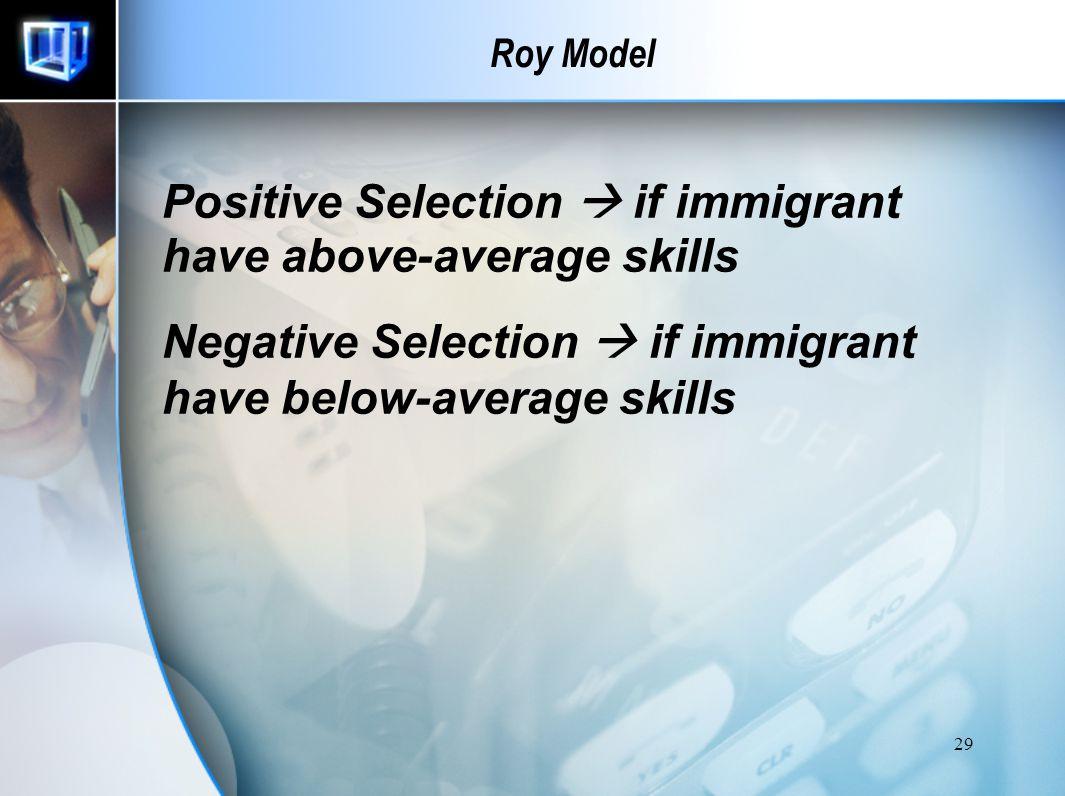 28 Roy Model Upah ditentukan oleh Skill. Skill  completely transferable across countries Pekerja membandingkan upah di negara asal dan di negara tuju