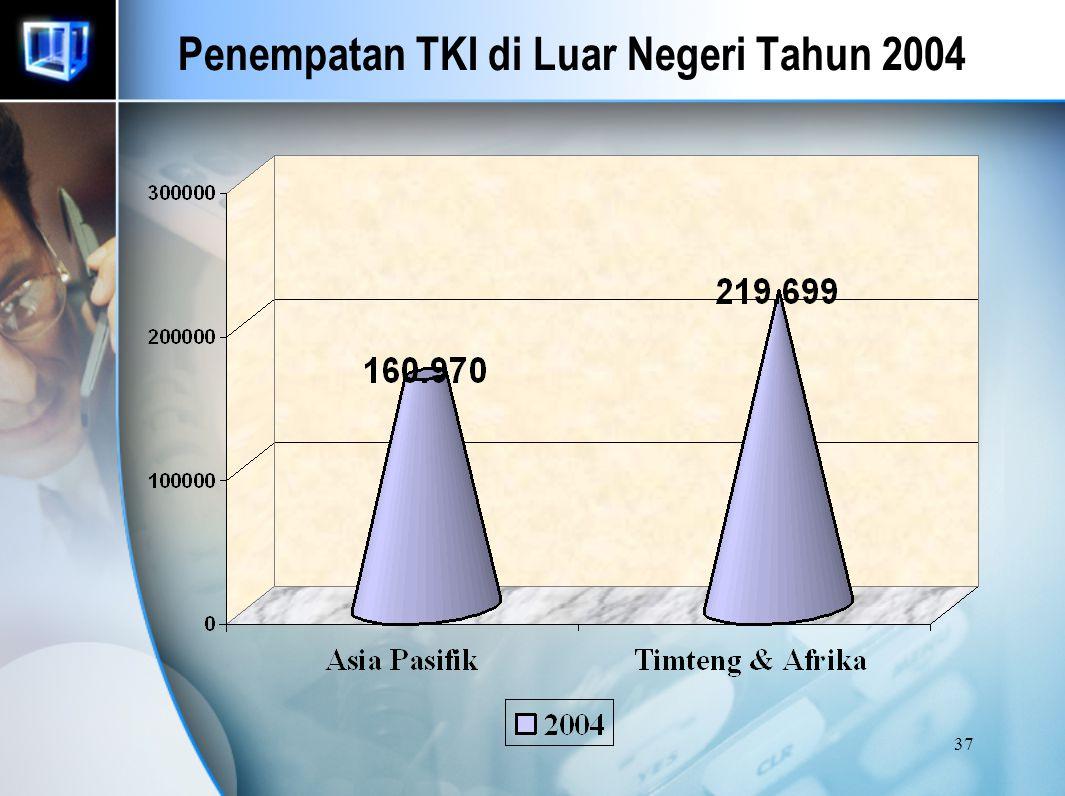 36 Tenaga Kerja Indonesia (TKI)