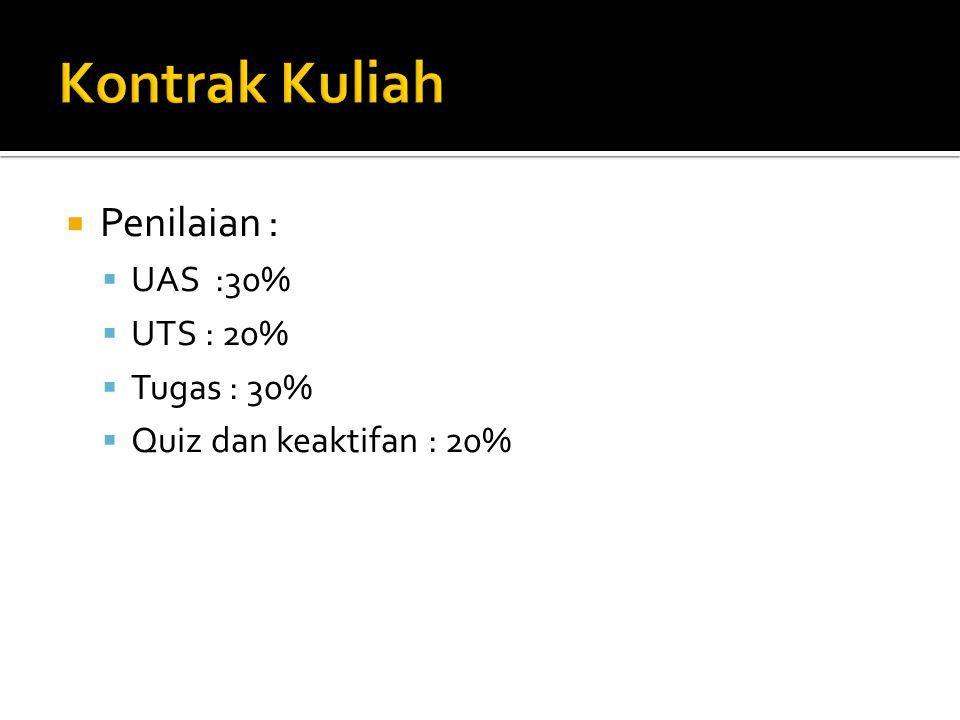  Penilaian :  UAS :30%  UTS : 20%  Tugas : 30%  Quiz dan keaktifan : 20%