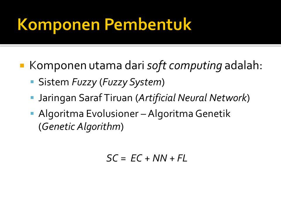  Komponen utama dari soft computing adalah:  Sistem Fuzzy (Fuzzy System)  Jaringan Saraf Tiruan (Artificial Neural Network)  Algoritma Evolusioner