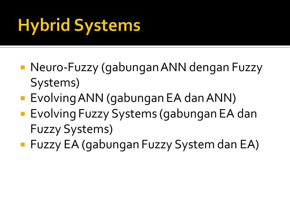  Neuro-Fuzzy (gabungan ANN dengan Fuzzy Systems)  Evolving ANN (gabungan EA dan ANN)  Evolving Fuzzy Systems (gabungan EA dan Fuzzy Systems)  Fuzz