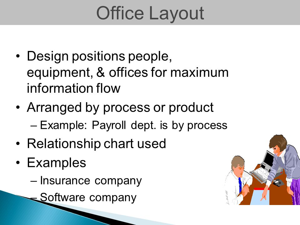 Office Layout Design positions people, equipment, & offices for maximum information flow Arranged by process or product –Example: Payroll dept. is by