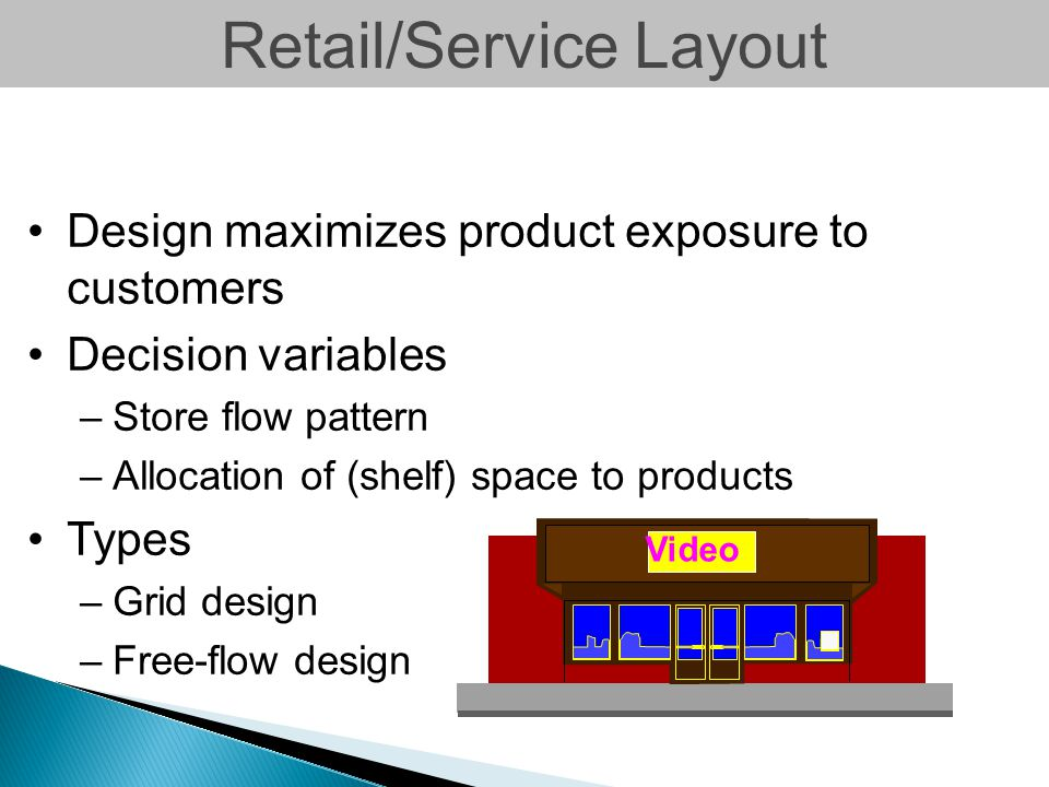 Retail/Service Layout Design maximizes product exposure to customers Decision variables –Store flow pattern –Allocation of (shelf) space to products T