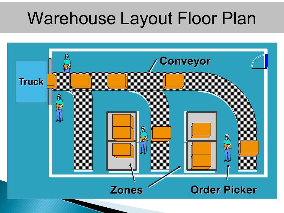 Warehouse Layout Floor Plan Zones Conveyor Truck Order Picker