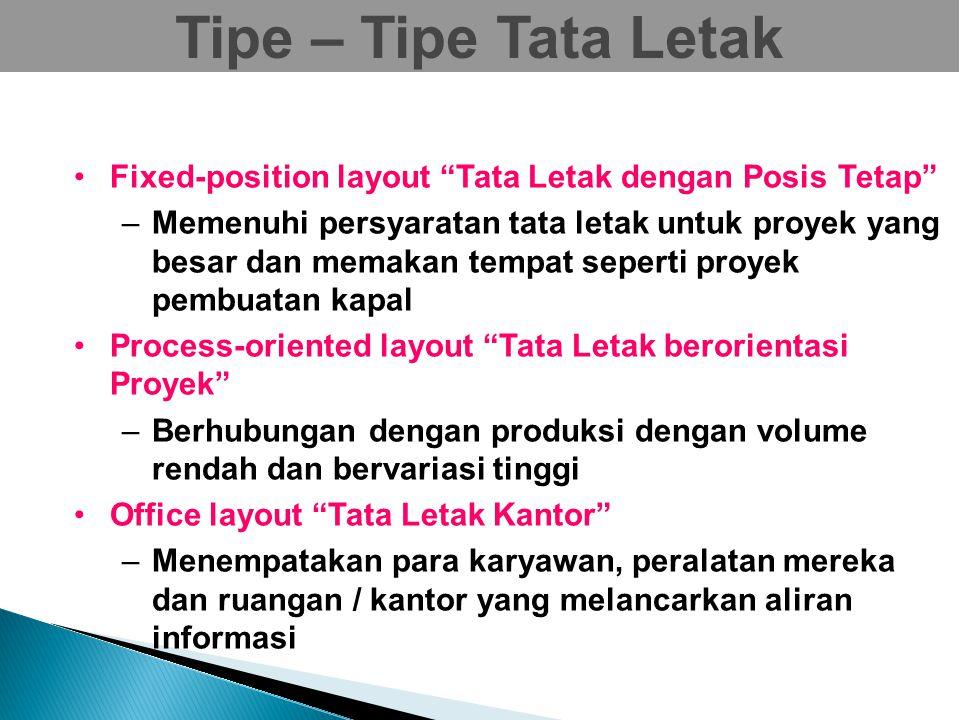 """Tipe – Tipe Tata Letak Fixed-position layout """"Tata Letak dengan Posis Tetap"""" –Memenuhi persyaratan tata letak untuk proyek yang besar dan memakan temp"""