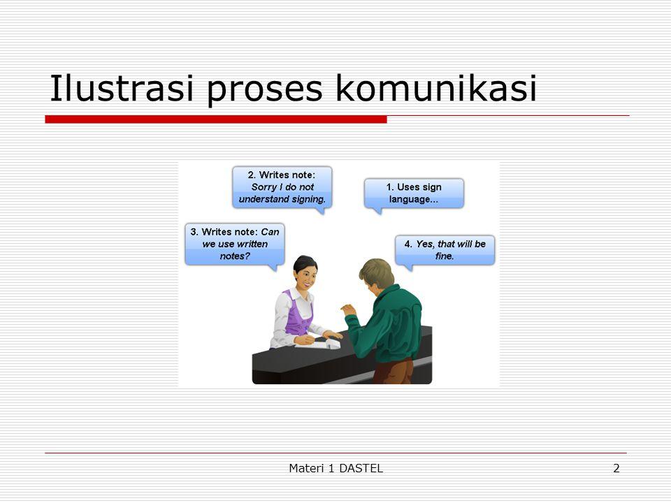 Ilustrasi proses komunikasi Materi 1 DASTEL2