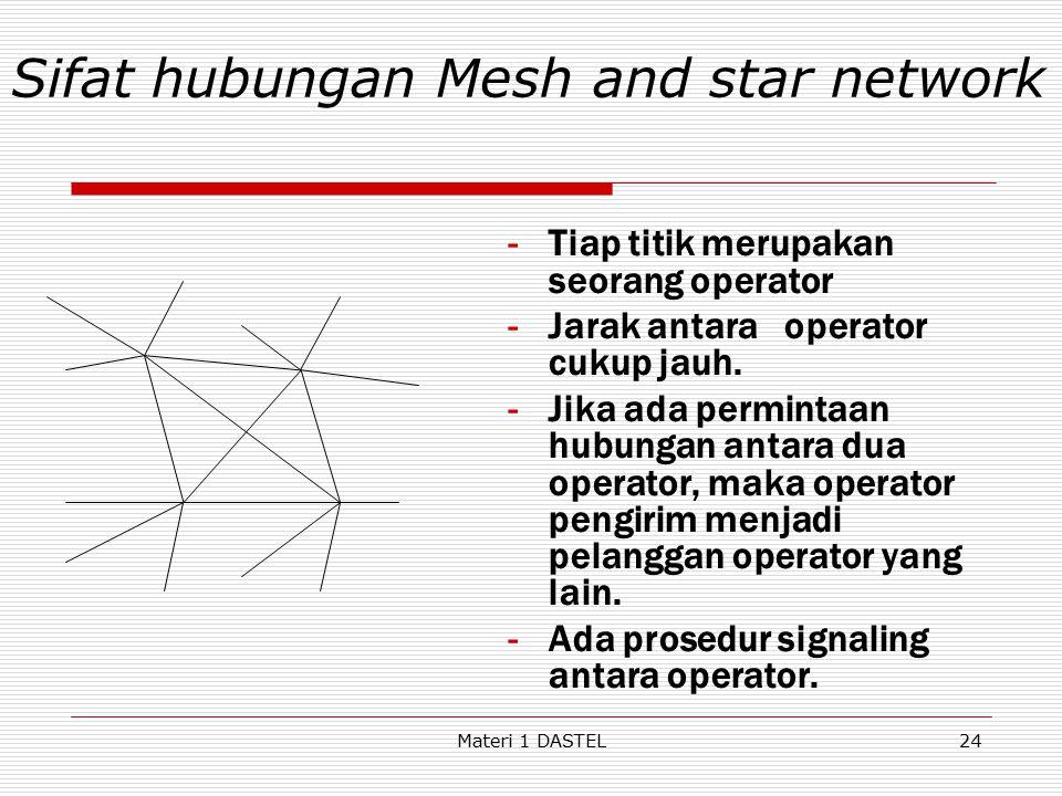 Materi 1 DASTEL Sifat hubungan Mesh and star network -Tiap titik merupakan seorang operator -Jarak antara operator cukup jauh. -Jika ada permintaan hu