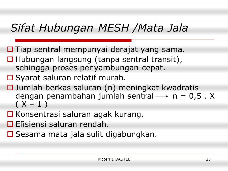 Materi 1 DASTEL Sifat Hubungan MESH /Mata Jala  Tiap sentral mempunyai derajat yang sama.  Hubungan langsung (tanpa sentral transit), sehingga prose