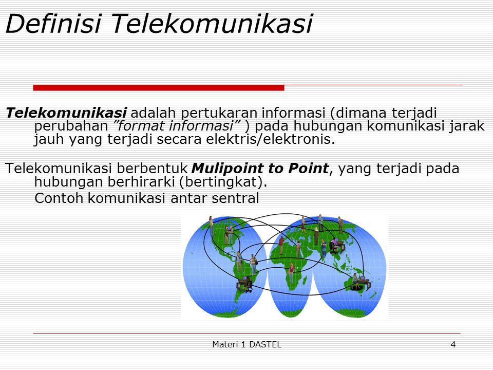 """Definisi Telekomunikasi Telekomunikasi adalah pertukaran informasi (dimana terjadi perubahan """"format informasi"""" ) pada hubungan komunikasi jarak jauh"""