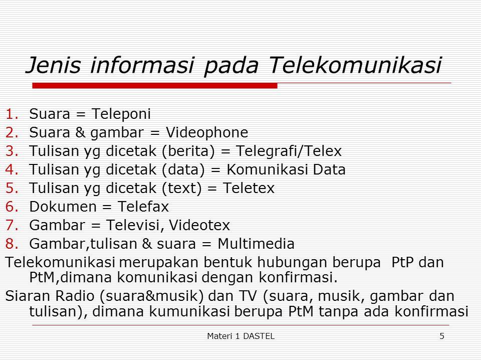 Materi 1 DASTEL Jenis informasi pada Telekomunikasi 1.Suara = Teleponi 2.Suara & gambar = Videophone 3.Tulisan yg dicetak (berita) = Telegrafi/Telex 4