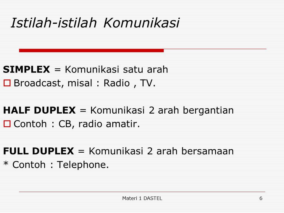 Materi 1 DASTEL Istilah-istilah Komunikasi SIMPLEX = Komunikasi satu arah  Broadcast, misal : Radio, TV. HALF DUPLEX = Komunikasi 2 arah bergantian 