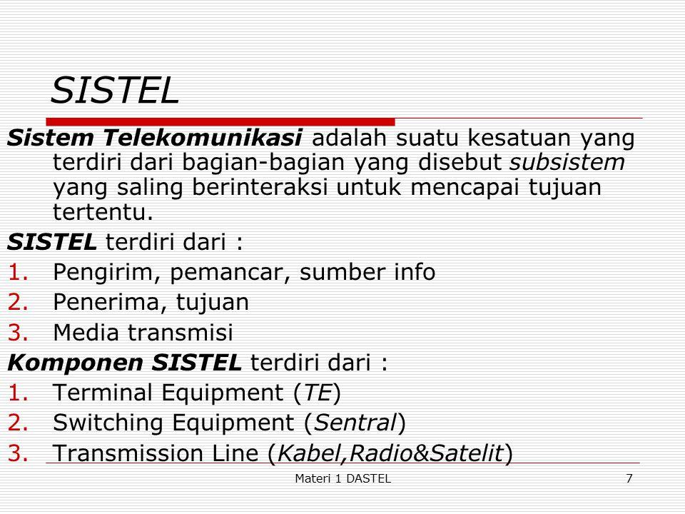 Materi 1 DASTEL SISTEL Sistem Telekomunikasi adalah suatu kesatuan yang terdiri dari bagian-bagian yang disebut subsistem yang saling berinteraksi unt
