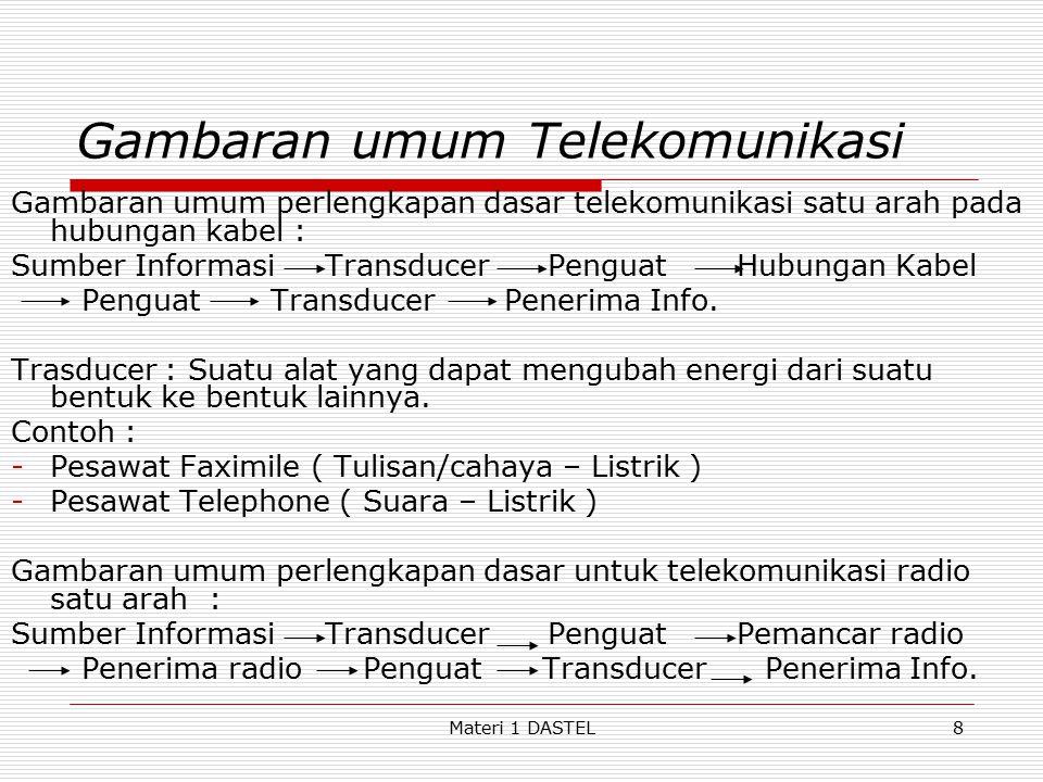 Materi 1 DASTEL Gambaran umum Telekomunikasi Gambaran umum perlengkapan dasar telekomunikasi satu arah pada hubungan kabel : Sumber Informasi Transduc