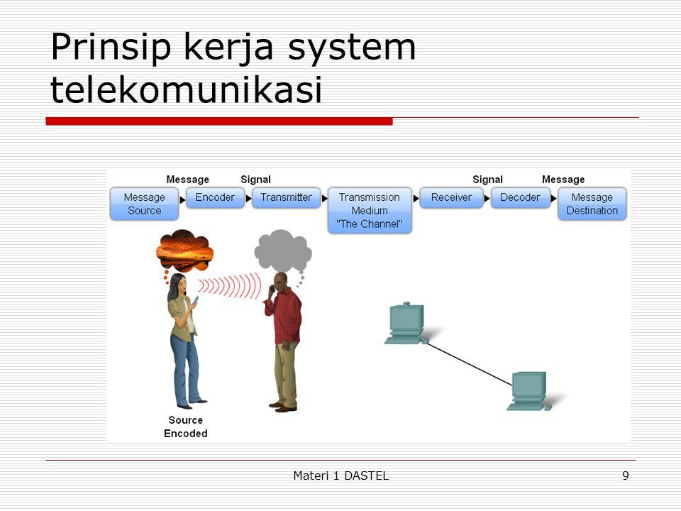 Prinsip kerja system telekomunikasi Materi 1 DASTEL9