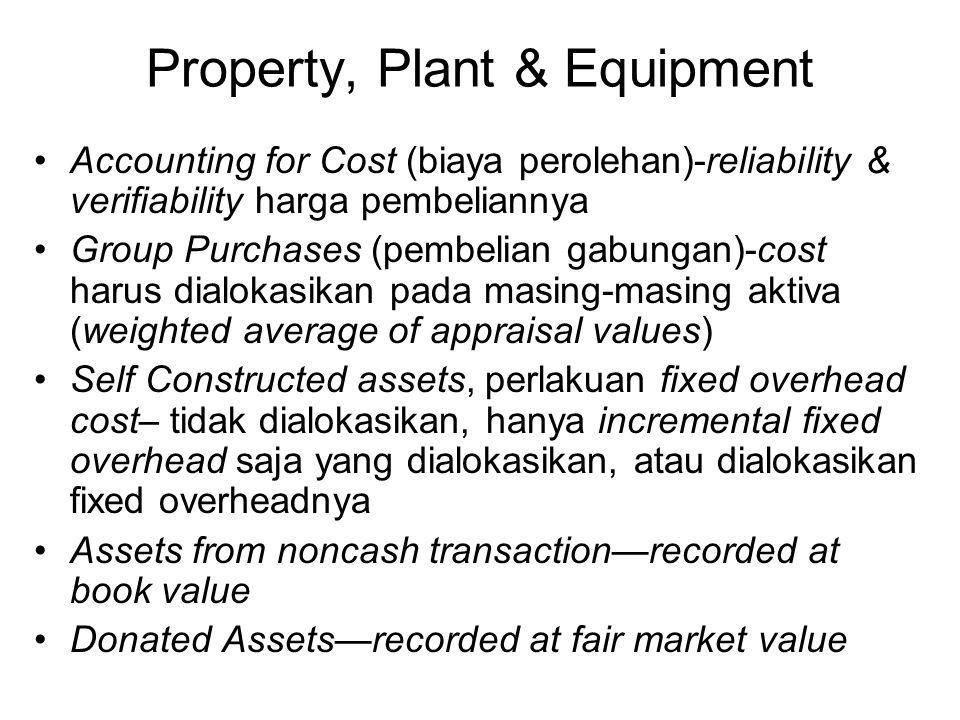 Property, Plant & Equipment Accounting for Cost (biaya perolehan)-reliability & verifiability harga pembeliannya Group Purchases (pembelian gabungan)-