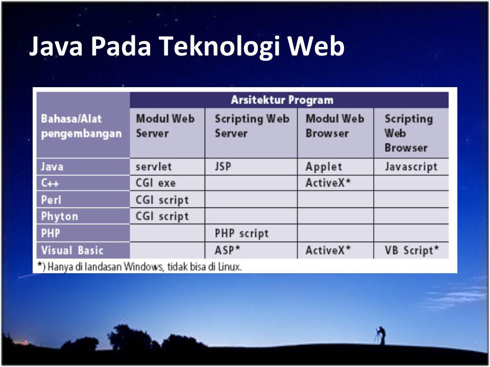 Java Pada Teknologi Web