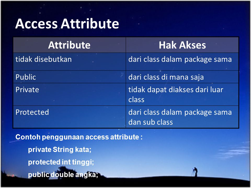 Access Attribute AttributeHak Akses tidak disebutkandari class dalam package sama Publicdari class di mana saja Privatetidak dapat diakses dari luar c