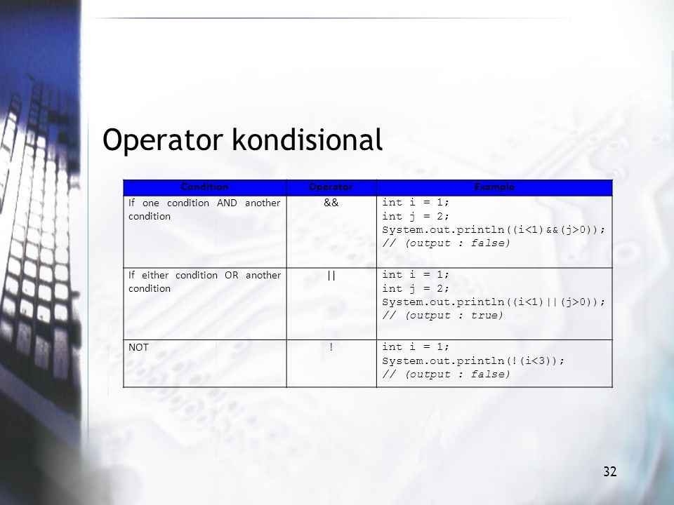 Operator kondisional 32 ConditionOperatorExample If one condition AND another condition && int i = 1; int j = 2; System.out.println((i 0)); // (output : false) If either condition OR another condition || int i = 1; int j = 2; System.out.println((i 0)); // (output : true) NOT.