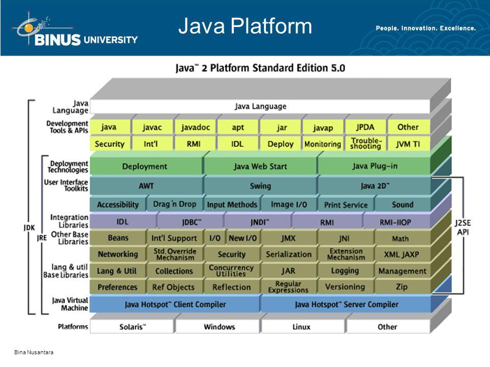 Bina Nusantara Java Platform