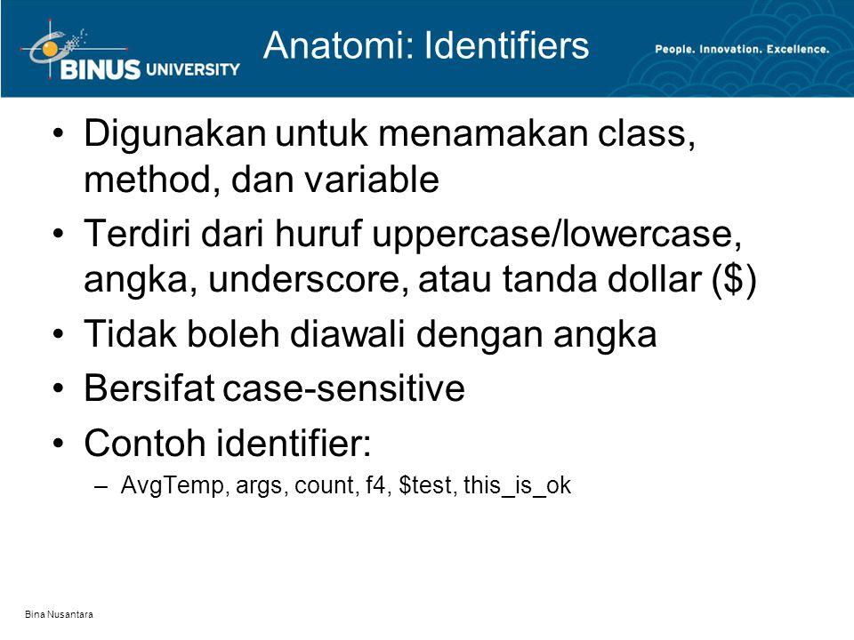 Bina Nusantara Anatomi: Identifiers Digunakan untuk menamakan class, method, dan variable Terdiri dari huruf uppercase/lowercase, angka, underscore, a