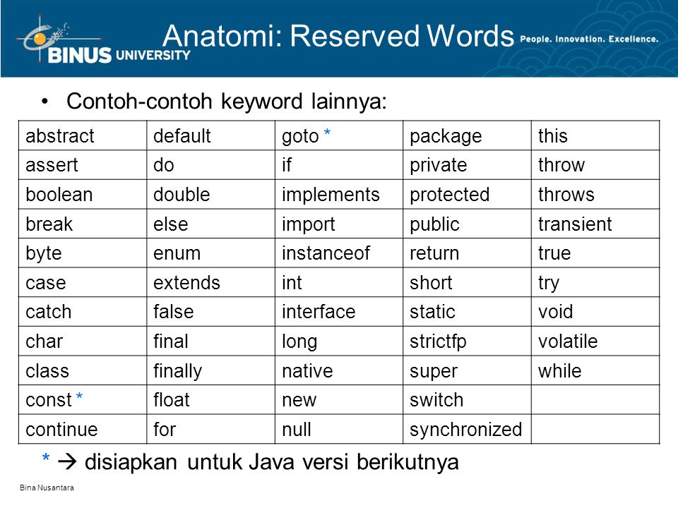 Bina Nusantara Anatomi: Reserved Words Contoh-contoh keyword lainnya: abstractdefaultgoto *packagethis assertdoifprivatethrow booleandoubleimplementsp