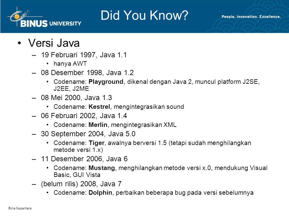 Bina Nusantara Did You Know? Versi Java –19 Februari 1997, Java 1.1 hanya AWT –08 Desember 1998, Java 1.2 Codename: Playground, dikenal dengan Java 2,