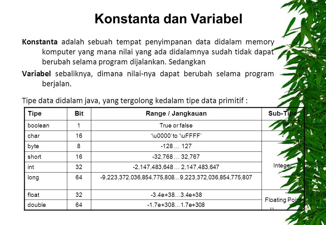 Konstanta adalah sebuah tempat penyimpanan data didalam memory komputer yang mana nilai yang ada didalamnya sudah tidak dapat berubah selama program dijalankan.