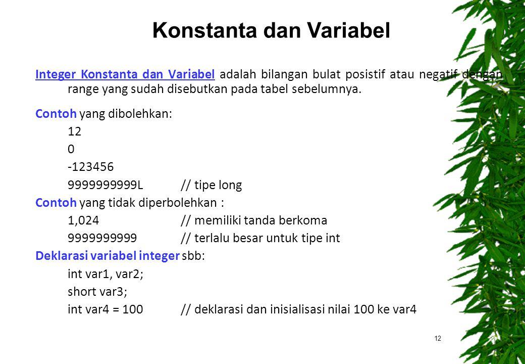 Integer Konstanta dan Variabel adalah bilangan bulat posistif atau negatif dengan range yang sudah disebutkan pada tabel sebelumnya. Contoh yang dibol