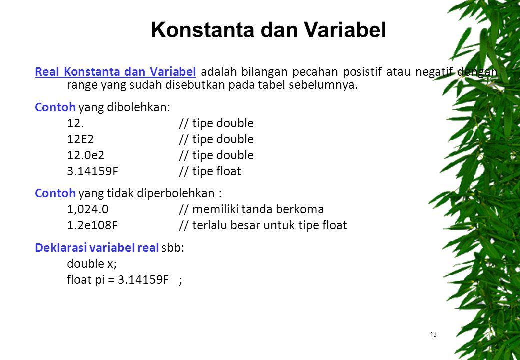 Real Konstanta dan Variabel adalah bilangan pecahan posistif atau negatif dengan range yang sudah disebutkan pada tabel sebelumnya. Contoh yang dibole