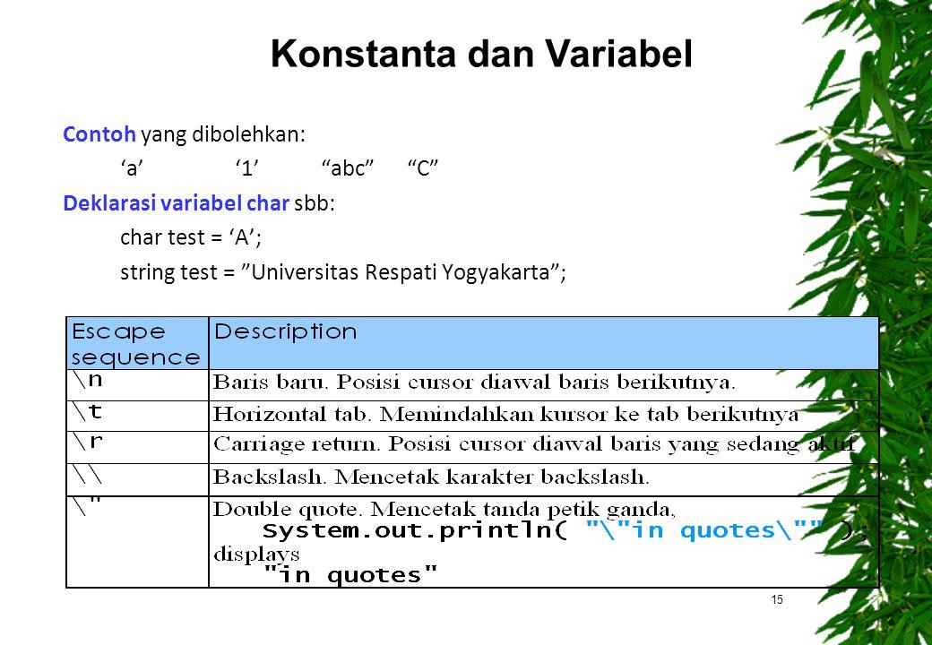 "Contoh yang dibolehkan: 'a''1'""abc""""C"" Deklarasi variabel char sbb: char test = 'A'; string test = ""Universitas Respati Yogyakarta""; 15 Konstanta dan"