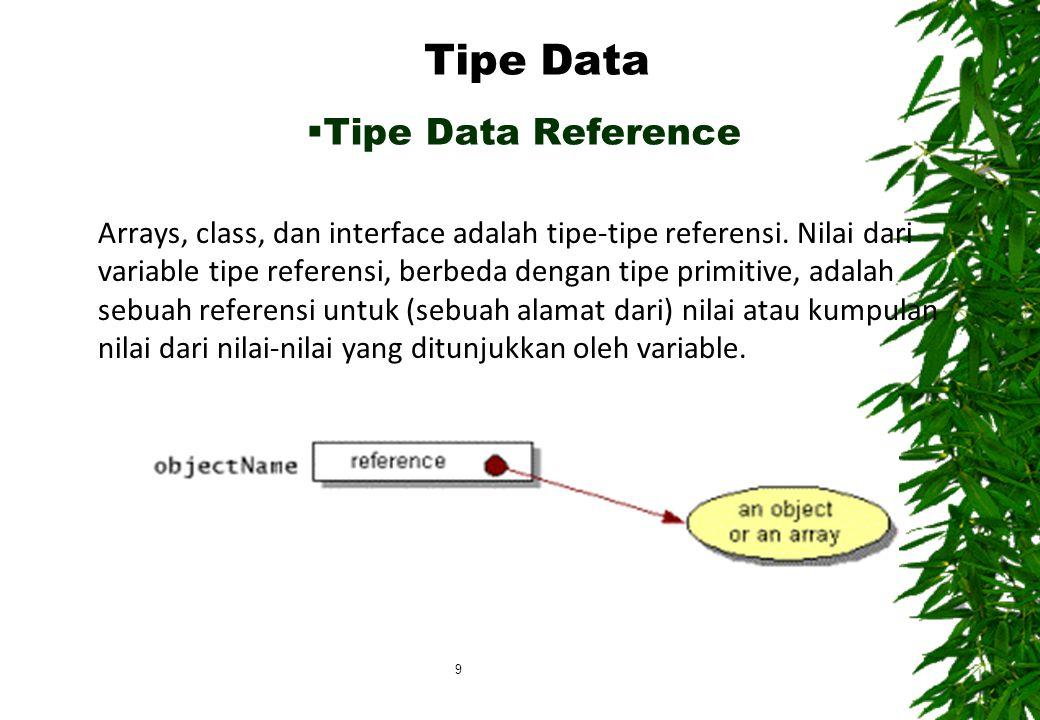 Arrays, class, dan interface adalah tipe-tipe referensi. Nilai dari variable tipe referensi, berbeda dengan tipe primitive, adalah sebuah referensi un