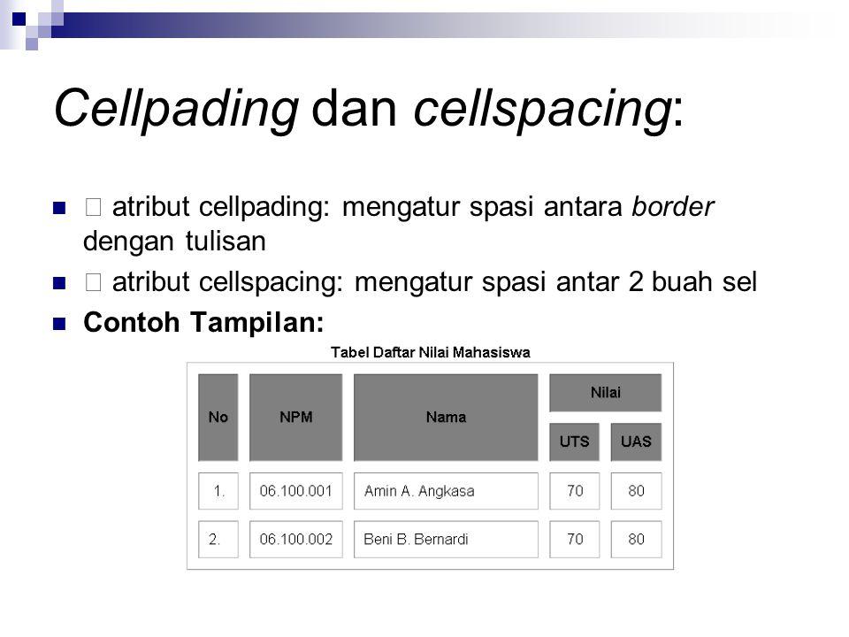 Cellpading dan cellspacing: atribut cellpading: mengatur spasi antara border dengan tulisan atribut cellspacing: mengatur spasi antar 2 buah sel Conto