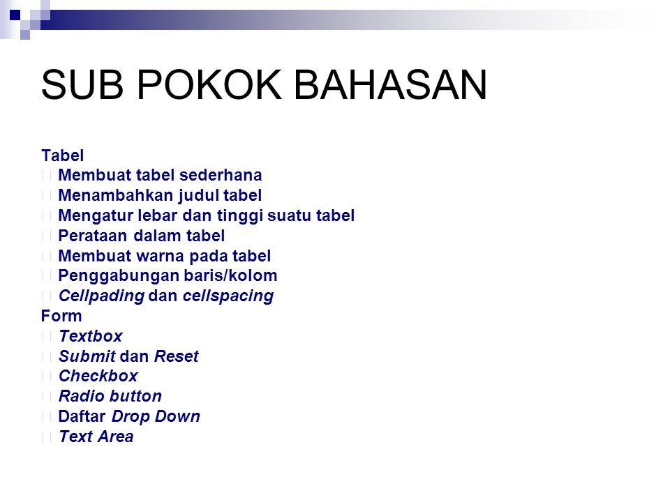 Script HTML: <table border= 1 bgcolor= white align= center cellpadding= 10 cellspacing= 12 > Tabel Daftar Nilai Mahasiswa No NPM Nama <th colspan= 2 >Nilai UTS UAS 1.