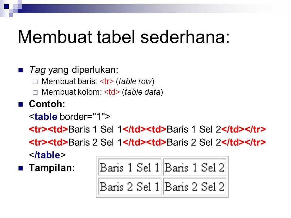 Membuat tabel sederhana: Tag yang diperlukan:  Membuat baris: (table row)  Membuat kolom: (table data) Contoh: Baris 1 Sel 1 Baris 1 Sel 2 Baris 2 S