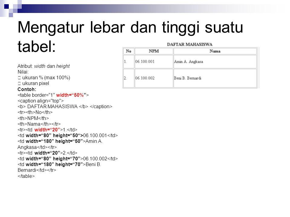 Mengatur lebar dan tinggi suatu tabel: Atribut: width dan height Nilai:  ukuran % (max 100%)  ukuran pixel Contoh: DAFTAR MAHASISWA No NPM Nama 1. 0
