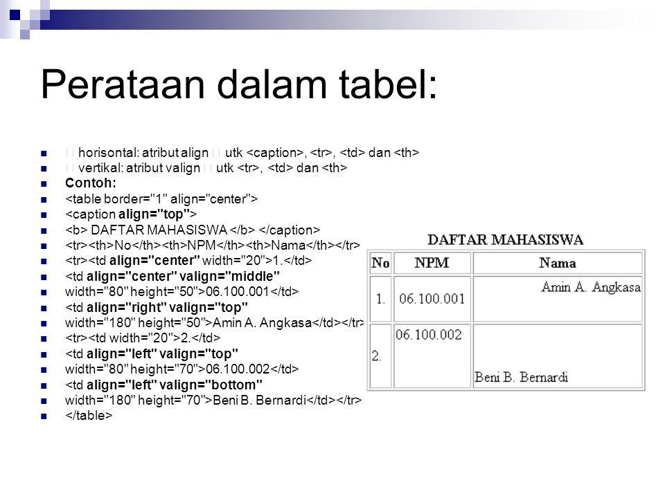 Membuat warna pada tabel: Atribut: bgcolor Contoh: Tabel Daftar Mahasiswa No NPM Nama <td align= center width= 20 >1.