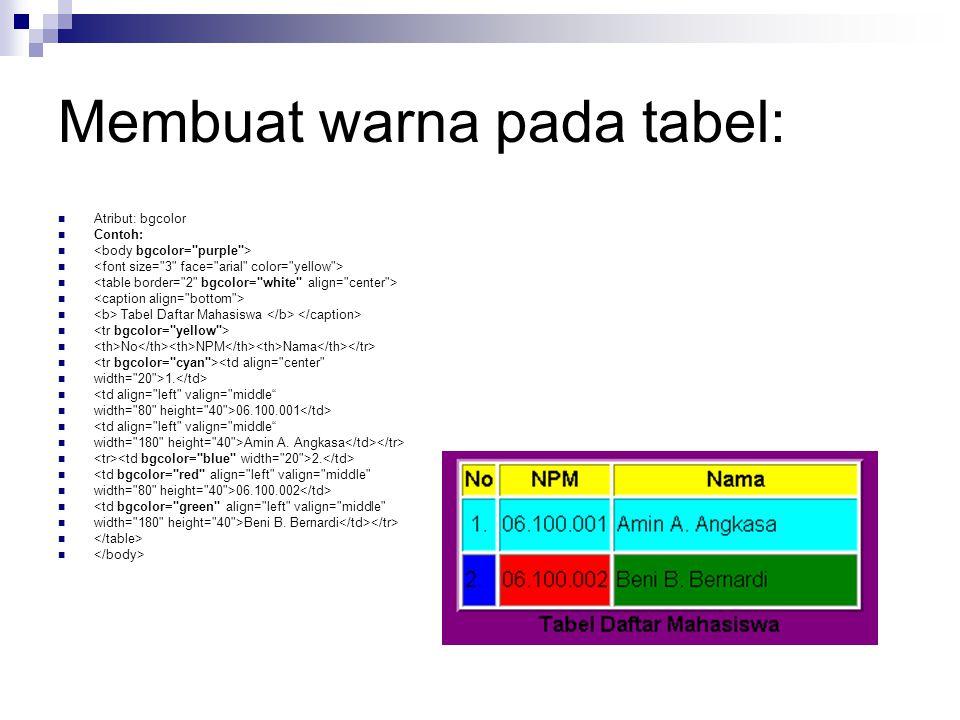 Membuat warna pada tabel: Atribut: bgcolor Contoh: Tabel Daftar Mahasiswa No NPM Nama <td align=