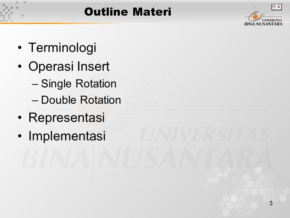 3 Outline Materi Terminologi Operasi Insert –Single Rotation –Double Rotation Representasi Implementasi