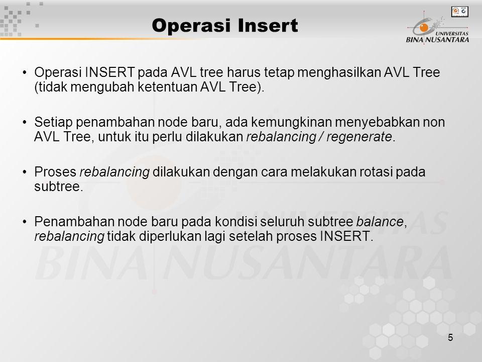 5 Operasi INSERT pada AVL tree harus tetap menghasilkan AVL Tree (tidak mengubah ketentuan AVL Tree). Setiap penambahan node baru, ada kemungkinan men