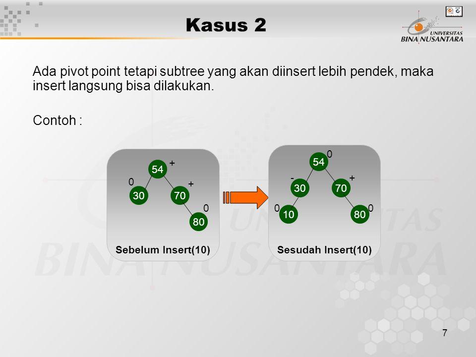 8 Jika ada pivot point dan subtree yang akan diinsert lebih tinggi, maka TREE harus digenerate, supaya tetap menghasilkan AVL TREE.