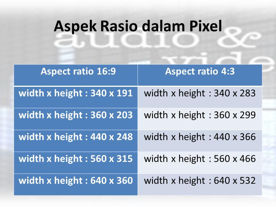 Aspek Rasio dalam Pixel Aspect ratio 16:9Aspect ratio 4:3 width x height : 340 x 191width x height : 340 x 283 width x height : 360 x 203width x heigh